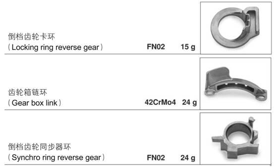 Gearbox MIM Parts