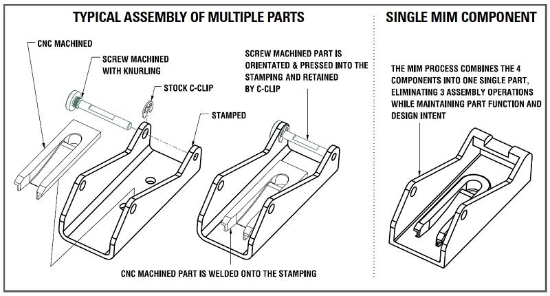 Single MIM Component